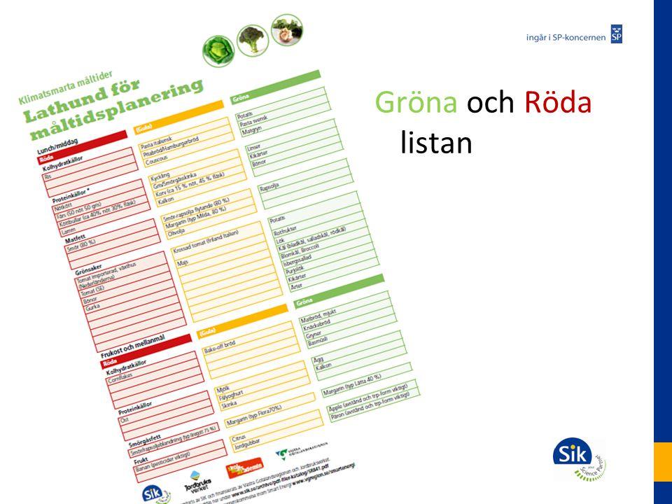 Gröna och Röda listan