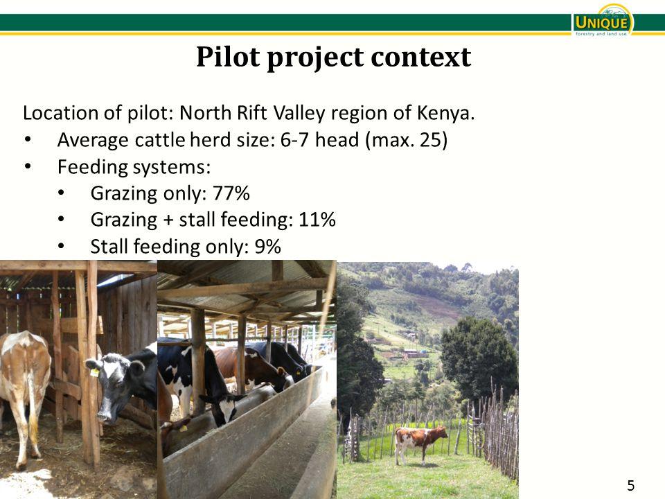 Pilot project context Location of pilot: North Rift Valley region of Kenya.