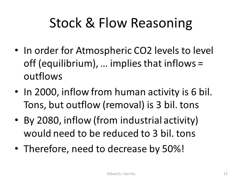 Stock & Flow Reasoning In order for Atmospheric CO2 levels to level off (equilibrium), … implies that inflows = outflows In 2000, inflow from human activity is 6 bil.
