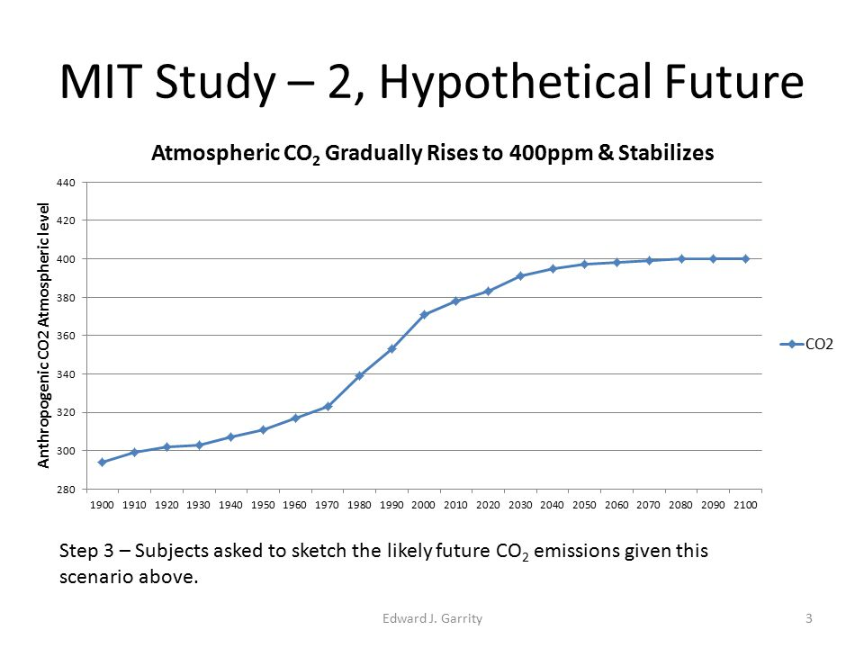 MIT Study – 3, Example Results Edward J. Garrity4