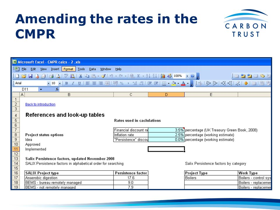 Amending the rates in the CMPR