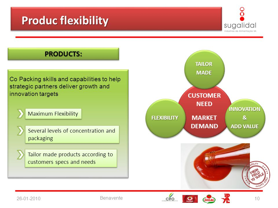 10 PRODUCTS:PRODUCTS: Co Packing skills and capabilities to help strategic partners deliver growth and innovation targets Maximum Flexibility Several levels of concentration and packaging Several levels of concentration and packaging Tailor made products according to customers specs and needs Tailor made products according to customers specs and needs CUSTOMER NEED MARKET DEMAND CUSTOMER NEED MARKET DEMAND TAILORMADE FLEXIBILITYINNOVATION& ADD VALUE 26-01-2010 Benavente Produc flexibility Produc flexibility