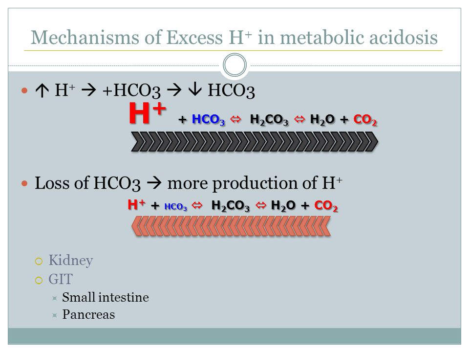 Mechanisms of Excess H + in metabolic acidosis  H +  +HCO3   HCO3 Loss of HCO3  more production of H +  Kidney  GIT  Small intestine  Pancreas H + + HCO 3  H 2 CO 3  H 2 O + CO 2
