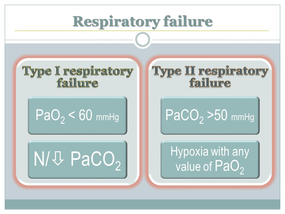 Respiratory failure PaO2 < 60 mmHg N/  PaCO2 PaCO2 >50 mmHg Hypoxia with any value of PaO2