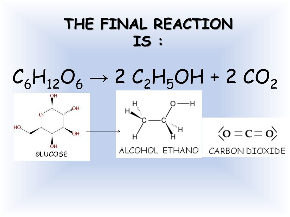 C 6 H 12 O 6 → 2 C 2 H 5 OH + 2 CO 2 THE FINAL REACTION IS :