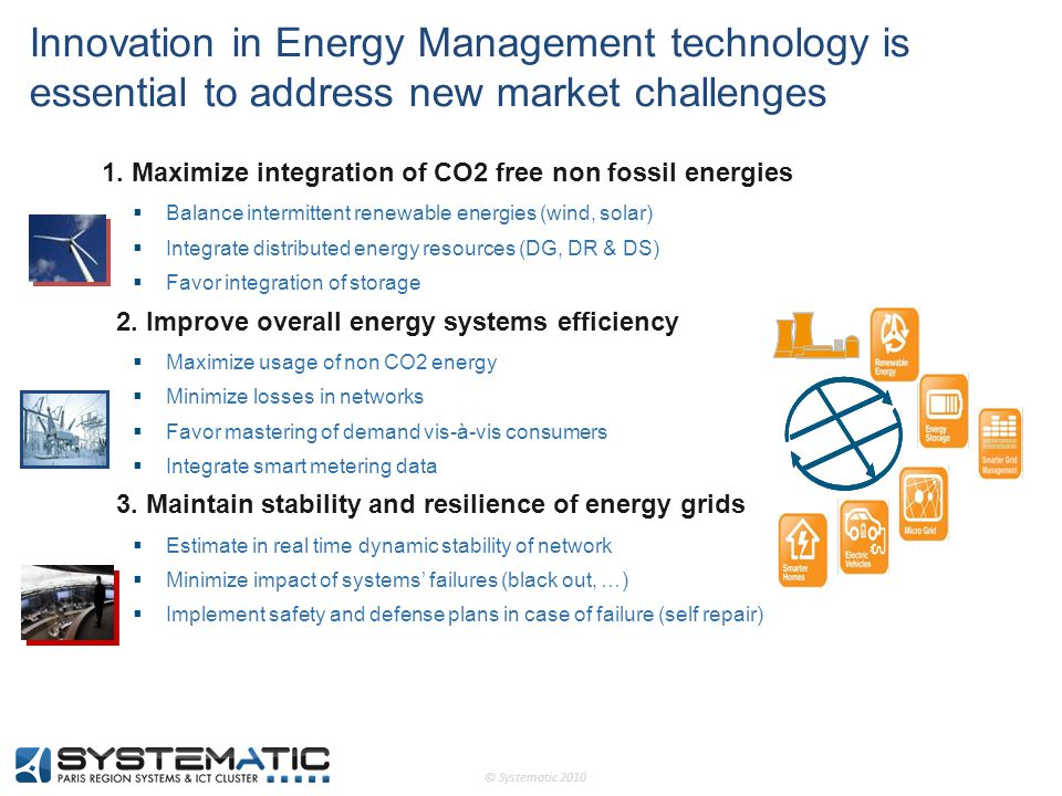 © Systematic 2010 1. Maximize integration of CO2 free non fossil energies  Balance intermittent renewable energies (wind, solar)  Integrate distribu
