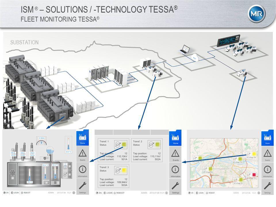 ISM ® – SOLUTIONS / -TECHNOLOGY TESSA ® FLEET MONITORING TESSA ® SUBSTATION