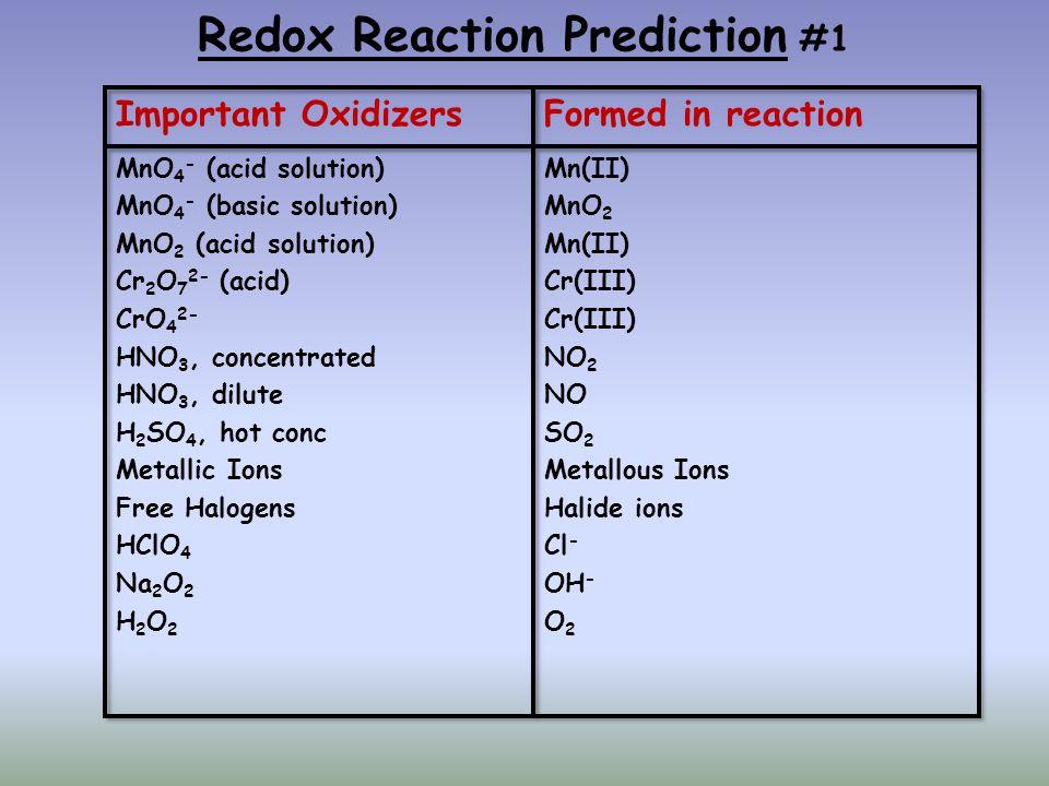 Redox Reaction Prediction #1
