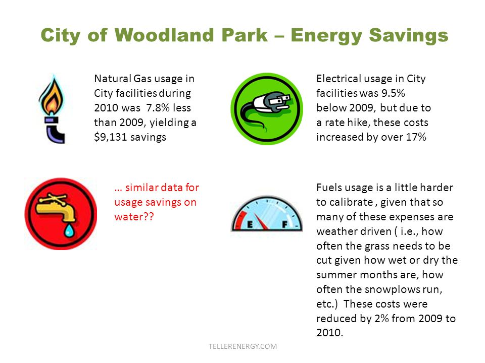 City of Woodland Park – Energy Savings Electrical usage in City facilities was 9.5% below 2009, but due to a rate hike, these costs increased by over 17% … similar data for usage savings on water .