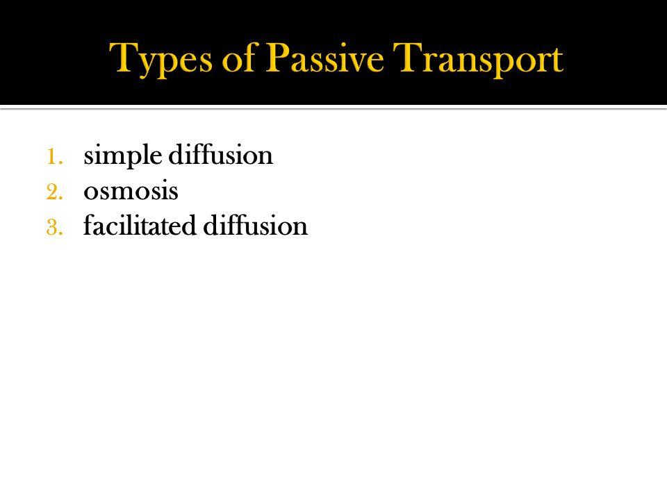 1. simple diffusion 2. osmosis 3. facilitated diffusion