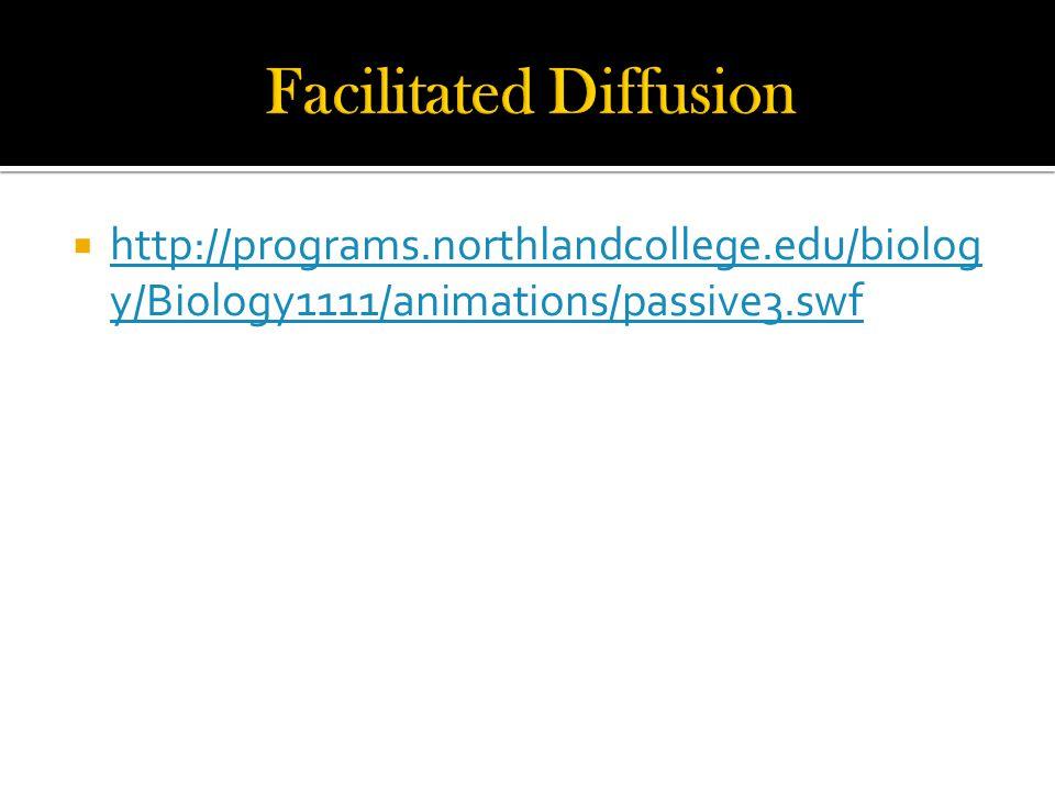  http://programs.northlandcollege.edu/biolog y/Biology1111/animations/passive3.swf http://programs.northlandcollege.edu/biolog y/Biology1111/animations/passive3.swf