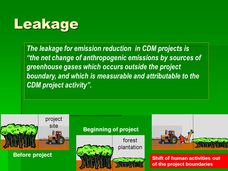 Leakage The leakage for emission reduction in CDM projects is the net change of anthropogenic emissions by sources of greenhouse gases which occurs outside the project boundary, and which is measurable and attributable to the CDM project activity .