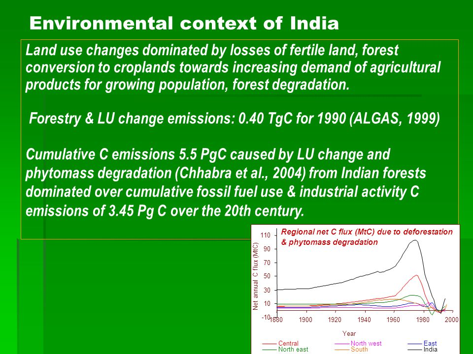 Land use changes dominated by losses of fertile land, forest conversion to croplands towards increasing demand of agricultural products for growing population, forest degradation.