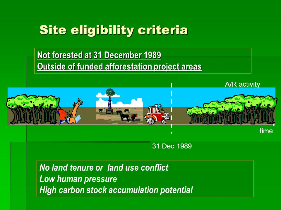 Site eligibility criteria Not forested at 31 December 1989 Outside of funded afforestation project areas No land tenure or land use conflict Low human pressure High carbon stock accumulation potential time 31 Dec 1989 A/R activity