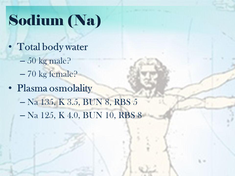 Sodium (Na) Hyponatremia – Check Plasma osmolality – High osmolality Hyperglycemia Mannitol – Normal osmolality Hyperlipidemia/proteinemia Bladder irrigation – Low osmolality Check Urine output