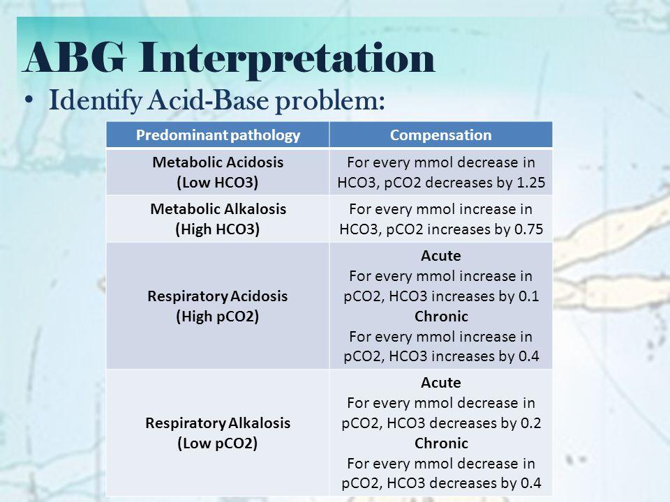 ABG Interpretation If there is metabolic acidosis – Take anion gap (Na + K) – (Cl + HCO3) Normal is 10 to 12 – HAGMA: MUDPILES Methanol, uremia, DKA, Propylene glycol/Paraldehyde, Isoniazid/Iron, Lactic Acid, Ethanol/Ethylene glycol, Sulfates/Salicylates – NAGMA: STRaND Spironolactone, TPN, RTA, Na-containing solutions, Diarrhea