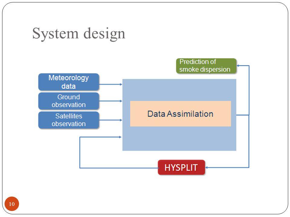 System design 10