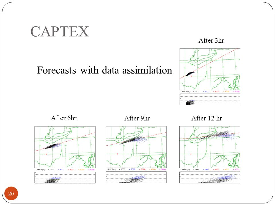 CAPTEX After 3hr After 6hr After 9hrAfter 12 hr Forecasts with data assimilation 20