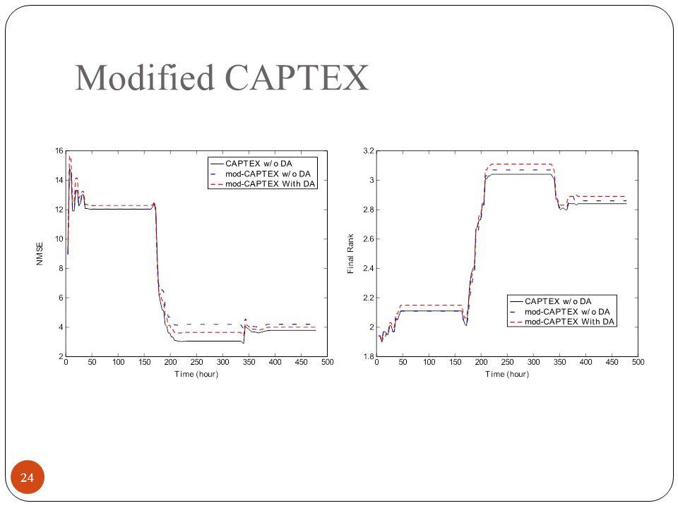 Modified CAPTEX 24