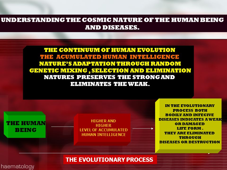 UNDERSTANDING THE COSMIC NATURE OF THE HUMAN BEING AND DISEASES. THE CONTINUUM OF HUMAN EVOLUTION THE ACUMULATED HUMAN INTELLIGENCE NATURE'S ADAPTATIO