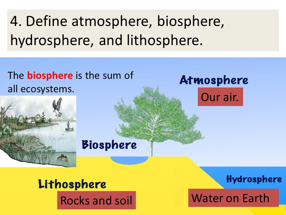 4. Define atmosphere, biosphere, hydrosphere, and lithosphere. The biosphere is the sum of all ecosystems. Our air. Rocks and soil Water on Earth