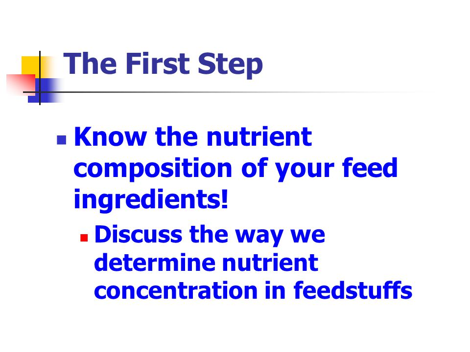 Feedstuff Evaluation Remember — Chemical analysis is the starting point for determining the nutritive value of feeds The actual value of ingested feedstuffs is dependant upon the ability of the body to make use of the nutrients in the feedstuff