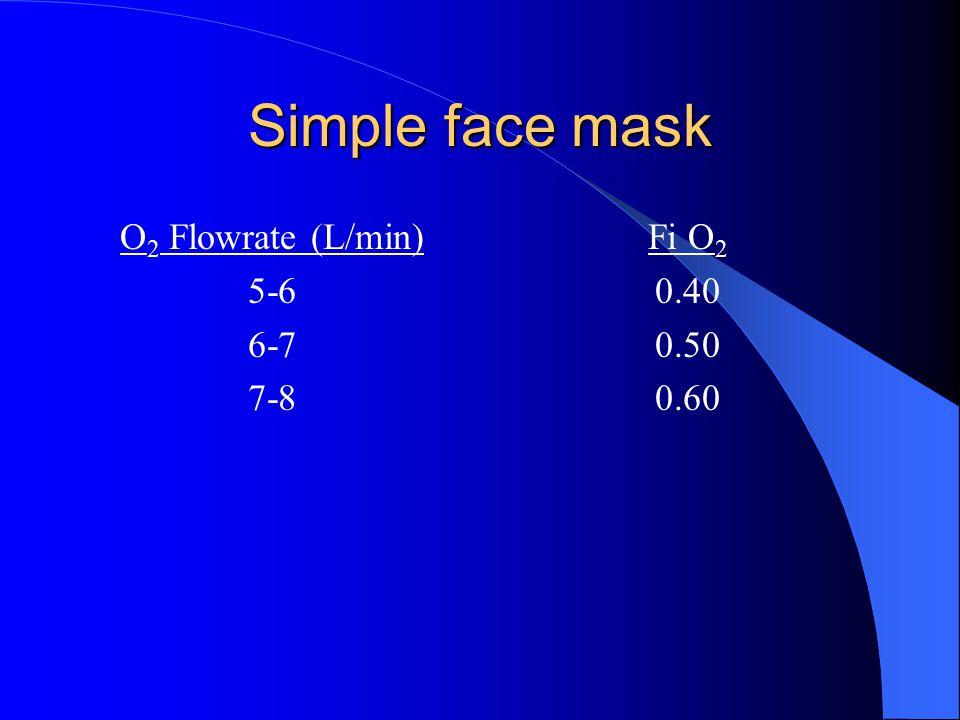 Simple face mask O 2 Flowrate (L/min) 5-6 6-7 7-8 Fi O 2 0.40 0.50 0.60