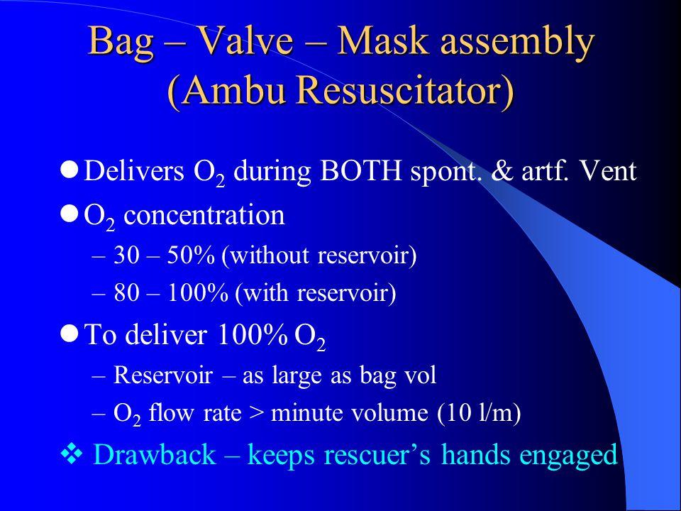 Bag – Valve – Mask assembly (Ambu Resuscitator) Delivers O 2 during BOTH spont. & artf. Vent O 2 concentration –30 – 50% (without reservoir) –80 – 100