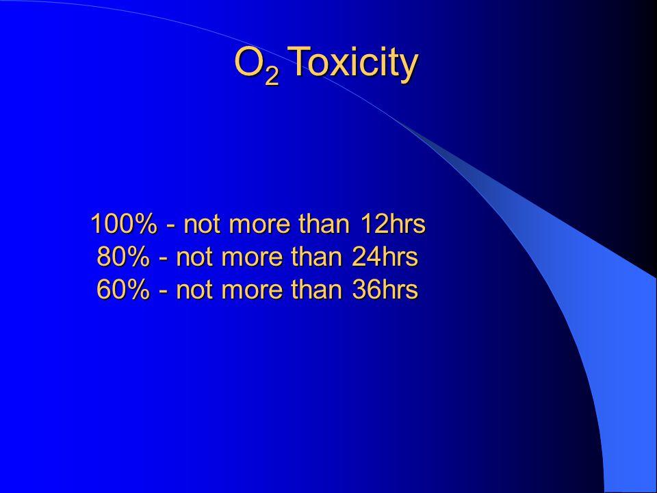 100% - not more than 12hrs 80% - not more than 24hrs 60% - not more than 36hrs O 2 Toxicity