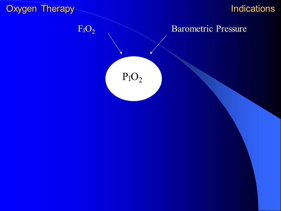 Oxygen Therapy Indications FIO2 FIO2 Barometric Pressure PIO2PIO2
