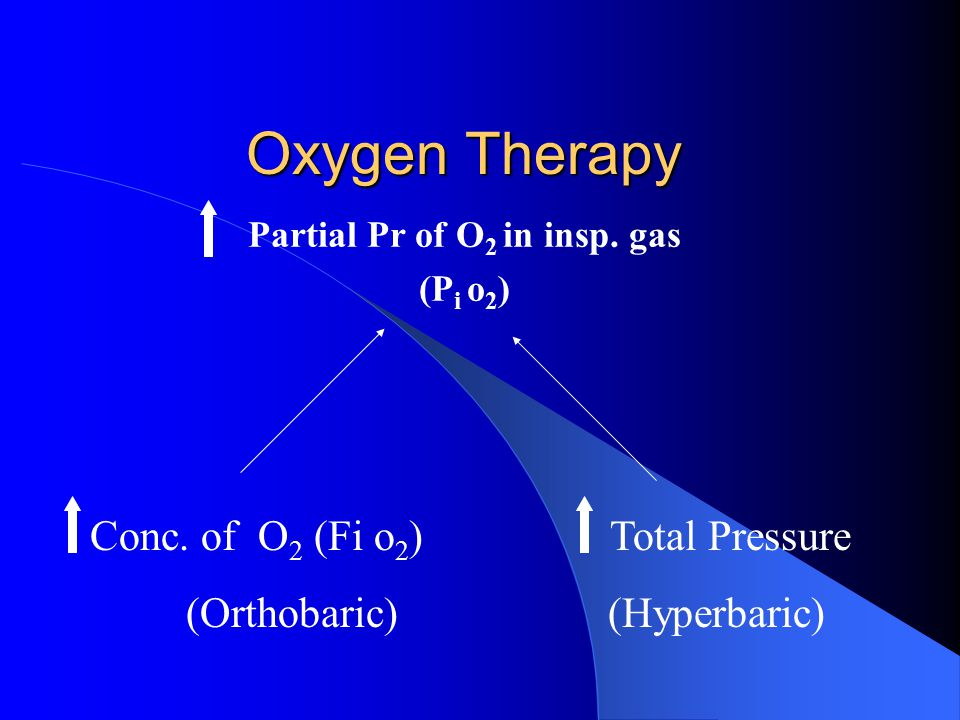 Oxygen Therapy Conc. of O 2 (Fi o 2 ) (Orthobaric) Total Pressure (Hyperbaric) Partial Pr of O 2 in insp. gas (P i o 2 )