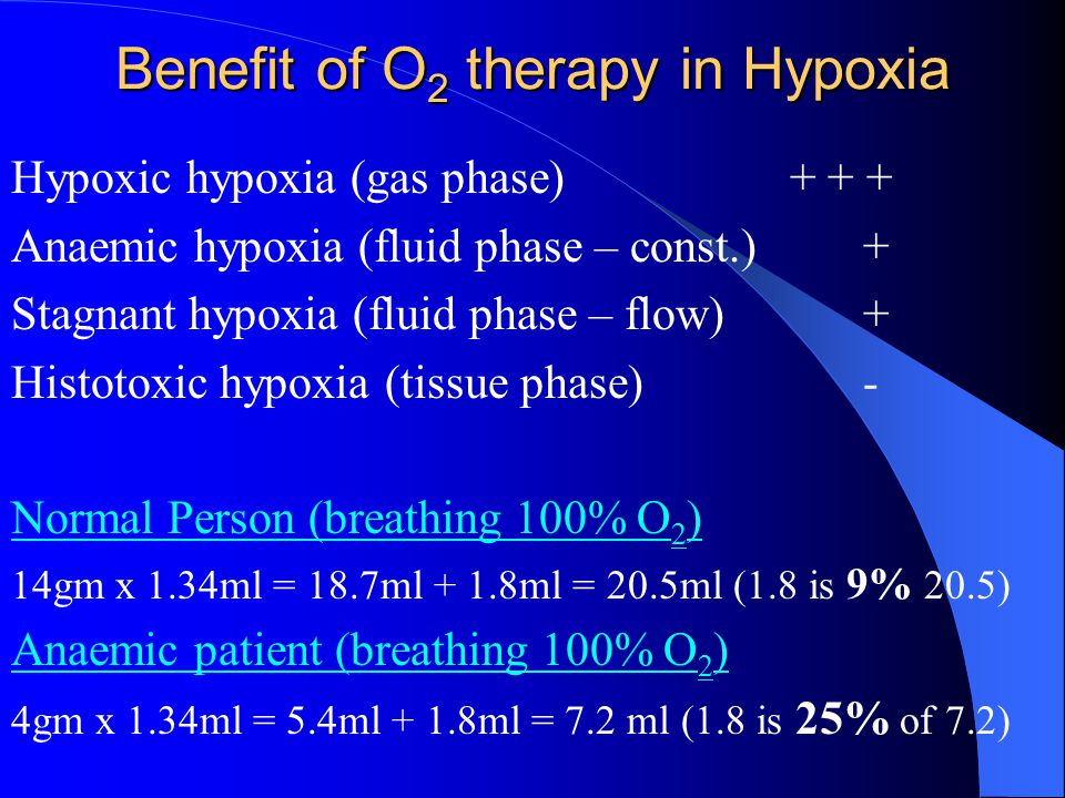 Benefit of O 2 therapy in Hypoxia Hypoxic hypoxia (gas phase) + + + Anaemic hypoxia (fluid phase – const.)+ Stagnant hypoxia (fluid phase – flow)+ His