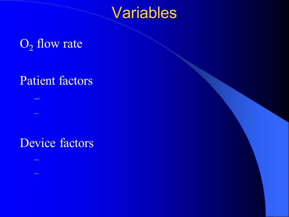 Variables O 2 flow rate Patient factors – Device factors –