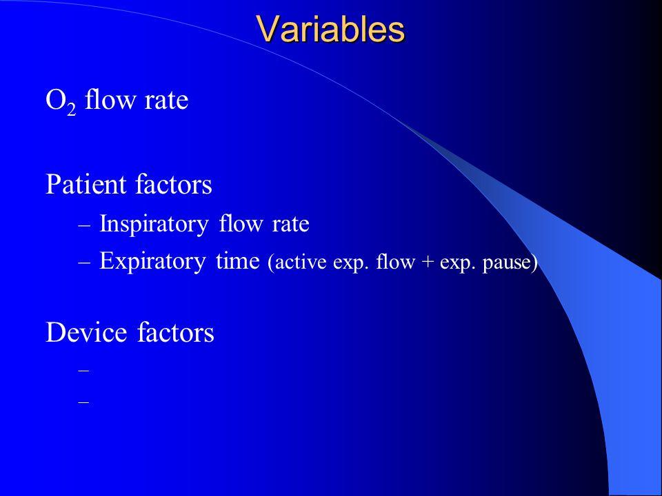 Variables O 2 flow rate Patient factors – Inspiratory flow rate – Expiratory time (active exp. flow + exp. pause) Device factors –