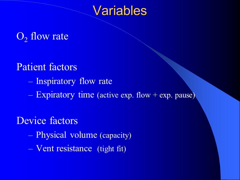 Variables O 2 flow rate Patient factors – Inspiratory flow rate – Expiratory time (active exp. flow + exp. pause) Device factors – Physical volume (ca
