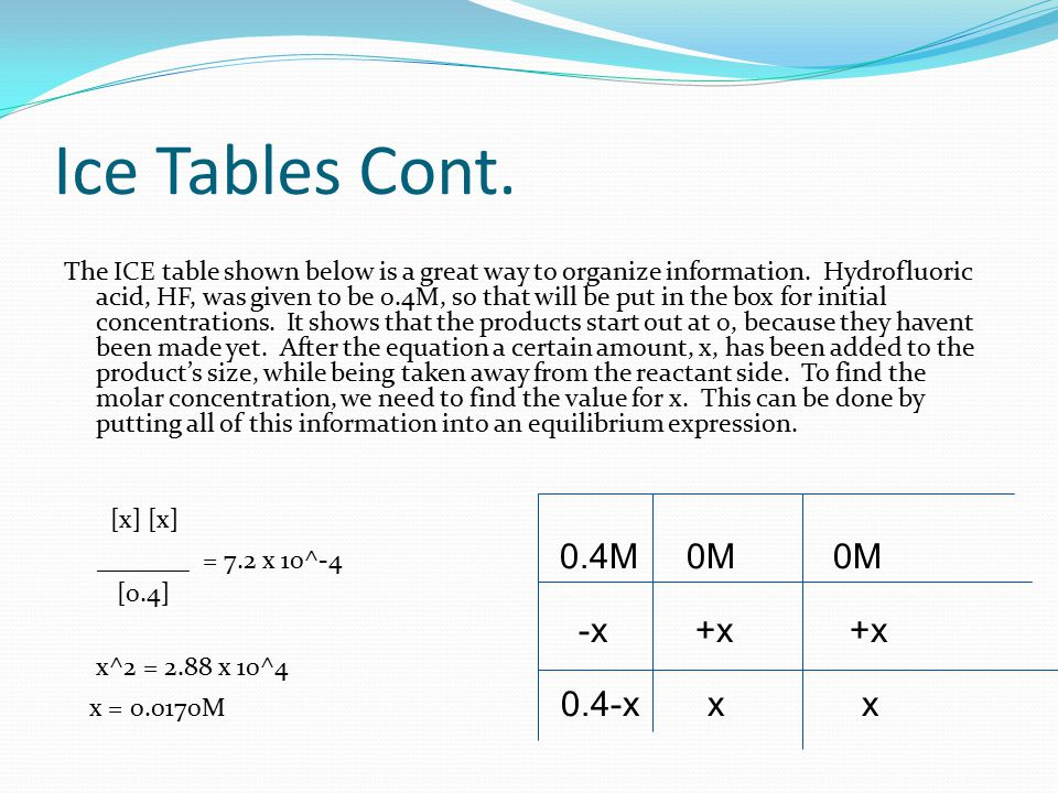 Ice Tables Cont. The ICE table shown below is a great way to organize information.