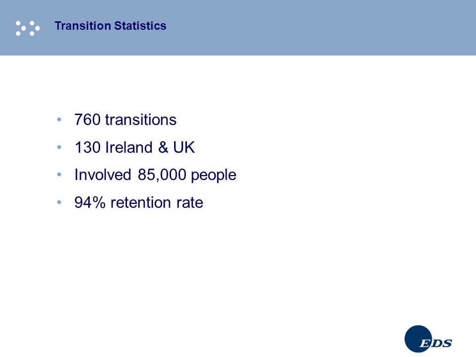 Transition Statistics 760 transitions 130 Ireland & UK Involved 85,000 people 94% retention rate