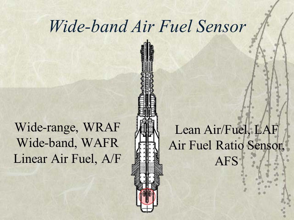 Wide-band Air Fuel Sensor Wide-range, WRAF Wide-band, WAFR Linear Air Fuel, A/F Lean Air/Fuel, LAF Air Fuel Ratio Sensor, AFS