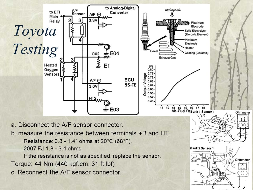 Toyota Testing a. Disconnect the A/F sensor connector. b. measure the resistance between terminals +B and HT. Resistance: 0.8 - 1.4* ohms at 20°C (68°