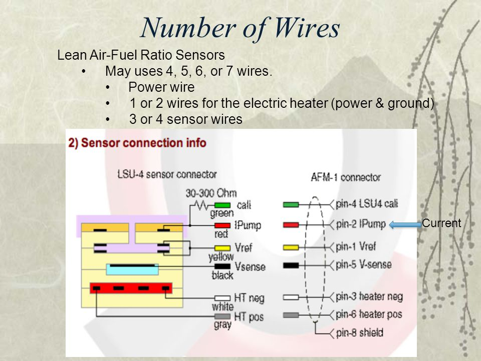 Lean Air-Fuel Ratio Sensors May uses 4, 5, 6, or 7 wires. Power wire 1 or 2 wires for the electric heater (power & ground) 3 or 4 sensor wires Number