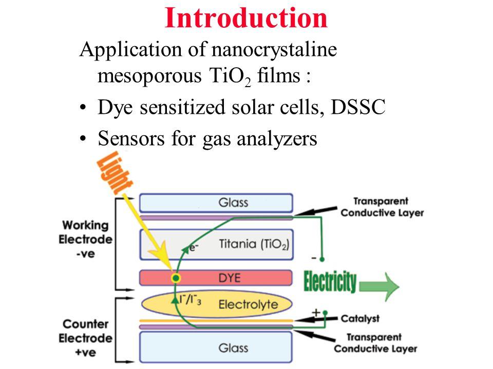 Introduction Application of nanocrystaline mesoporous TiO 2 films : Dye sensitized solar cells, DSSC Sensors for gas analyzers