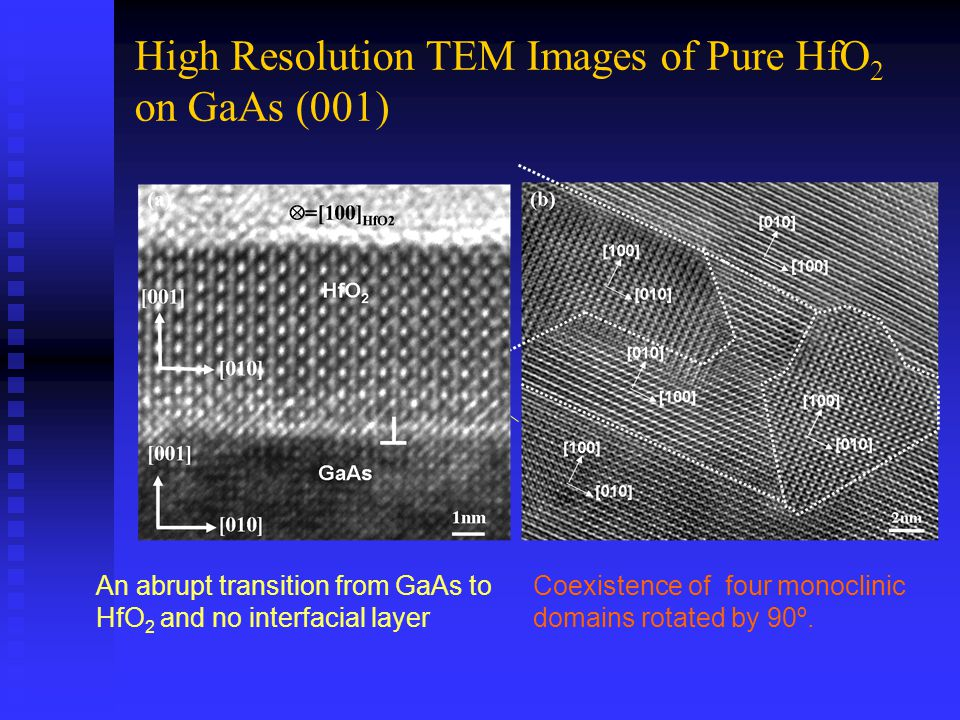 High Resolution TEM Images of Pure HfO 2 on GaAs (001) An abrupt transition from GaAs to HfO 2 and no interfacial layer Coexistence of four monoclinic domains rotated by 90º.