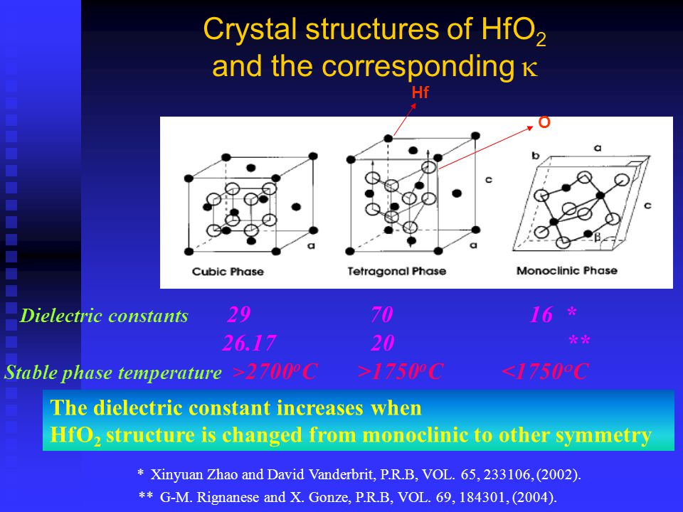 Hf O Crystal structures of HfO 2 and the corresponding  The dielectric constant increases when HfO 2 structure is changed from monoclinic to other symmetry Dielectric constants 29 70 16 * 26.17 20 ** * Xinyuan Zhao and David Vanderbrit, P.R.B, VOL.