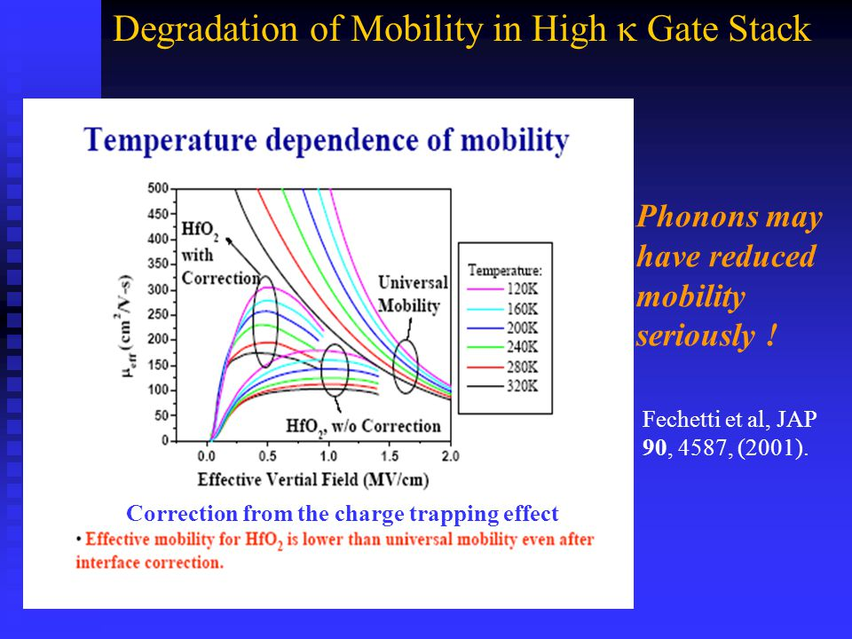 Degradation of Mobility in High  Gate Stack Phonons may have reduced mobility seriously .