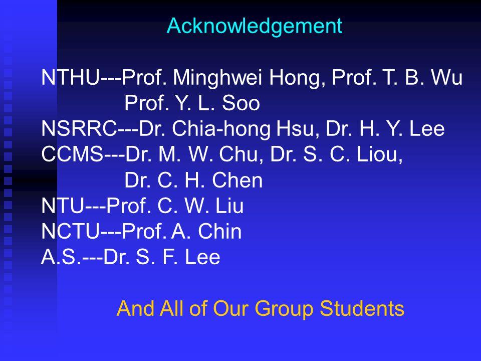 Acknowledgement NTHU---Prof. Minghwei Hong, Prof. T. B. Wu Prof. Y. L. Soo NSRRC---Dr. Chia-hong Hsu, Dr. H. Y. Lee CCMS---Dr. M. W. Chu, Dr. S. C. Li