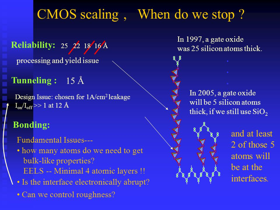 CMOS scaling, When do we stop ? 25 22 18 16 Å 15 Å Reliability: Tunneling : In 1997, a gate oxide was 25 silicon atoms thick. In 2005, a gate oxide wi