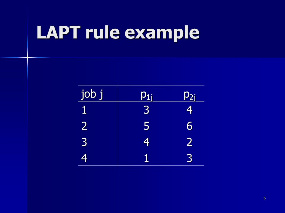 5 LAPT rule example job j p 1j p 2j 134 256 342 413