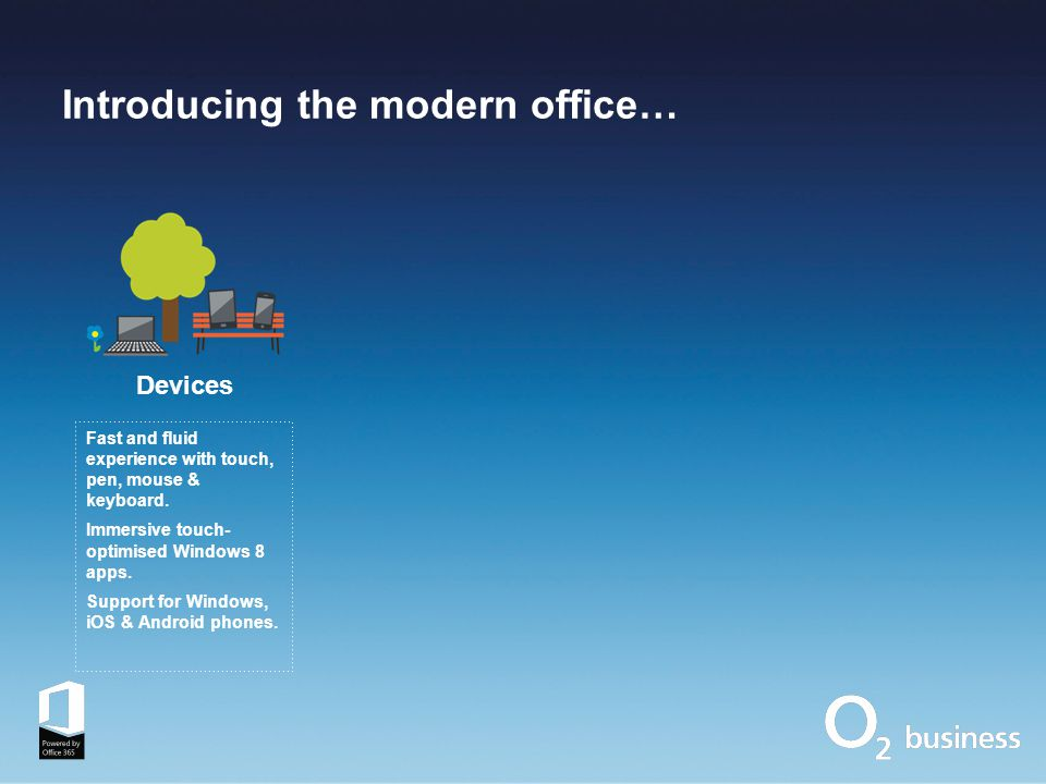 Introducing the modern office… Devices Fast and fluid experience with touch, pen, mouse & keyboard.