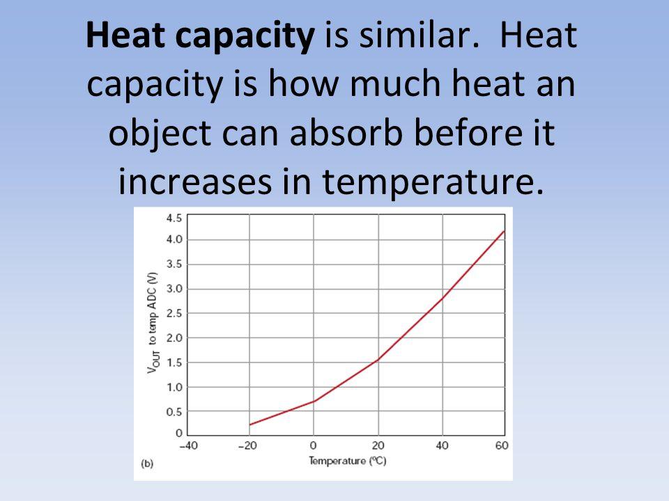 Heat capacity is similar.