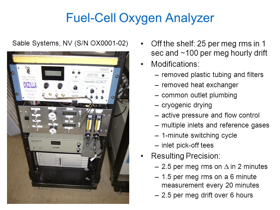Fuel-Cell Oxygen Analyzer Off the shelf: 25 per meg rms in 1 sec and ~100 per meg hourly drift Modifications: –removed plastic tubing and filters –removed heat exchanger –common outlet plumbing –cryogenic drying –active pressure and flow control –multiple inlets and reference gases –1-minute switching cycle –inlet pick-off tees Resulting Precision: –2.5 per meg rms on  in 2 minutes –1.5 per meg rms on a 6 minute measurement every 20 minutes –2.5 per meg drift over 6 hours Sable Systems, NV (S/N OX0001 ‑ 02)